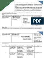 Guide for Teachers in Using the MELCs in KINDERGARTEN