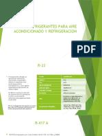 REFRIGERANTES PARA AIRE ACONDICIONADO Y REFRIGERACION.pptx