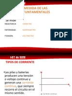 LEY DE OHM -RESISTENCIA-INTENSIDAD-TENSION