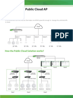 Public Cloud AP- White Paper