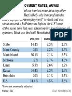 April unemployment rates