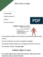cubital valgus and varus