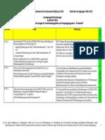 Auslegungen_zu_DIN_EN_13814.pdf