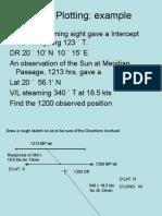 10. sight plot