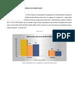 Analisis y Graficas esp. Gerencia en Mercadeo