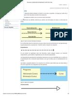 Relaciones _ LENGUAJE DE MODELADO UNIFICADO UML