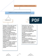 MAPAS CONCEPTUALES - copia.doc