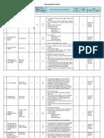 03 - Risk Assessment for MV Switchgear_Rev. 01