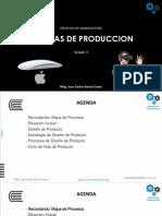 Sesión 03 - Sistemas de Produccion 2020 01