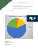 TABULACIONES DE SEGUIMIENTO PQRSF