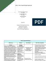 Actividad 4 - Matriz Categorial del Liderazgo.docx