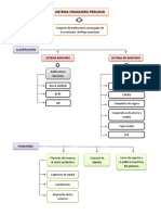 Sistema Financiero Peruano - Esquema.docx