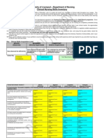 Clinical Skills Inventory