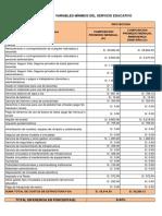 ESTRUCTURA DE COSTOS FIJOS Y VARIABLES 2020-FINAL
