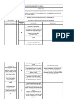 CARACTERIZACION PROCESO DE FACTURACION.pdf