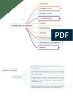 SÍNDROME DE MIRIZZI 1-mesclado.pdf