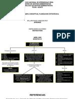 TALLER 1 - MAPA CONCEPTUAL PLANEACION ESTRATEGICA