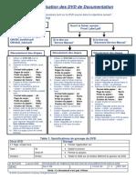 DVD_Instructions_Word_FR