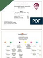 Mapa conceptual Actividad 1 sesion 4 Equipo 5 (1)