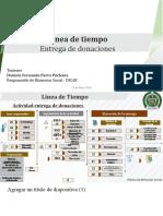 120520 Linea de Tiempo donaciones.pptx
