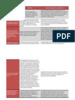 Sociedades Modulo 3 API 3.docx