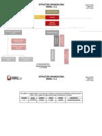 RDL-D-SIG-002 Estructura Organizacional V. 2-corregir