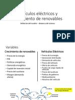Vehículos Eléctricos y Crecimiento de Renovables