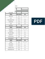 NBA Standings 1-7-11
