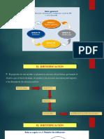 Curso de Formulación y Evaluación de PIP Módulo II.pptx