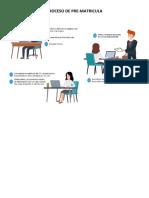PROCESO-DE-PRE-MATRICULA-MEDICOS.pdf
