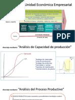 Unidad Economica.pdf
