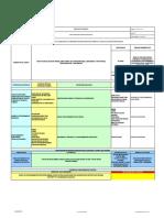 EYC-GE-CT-001 Caracterización Gestión Estratégica