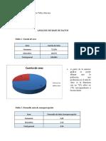 Analisis base de datos.doc