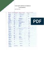 magnitudes electricas .pdf