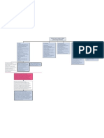 Criterios a tener en cuenta en el diseño y elaboración de instrumentos