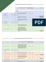 Formato de revision de actividades y control de tiempo