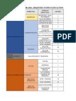 PROGRAMA-ARQUITECTONICO(1).xlsx