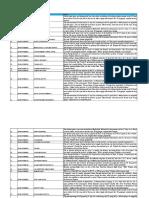 Assignment Topics (1)