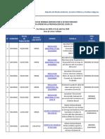 Compendio-de-Normas-COVID19-16.04.2020