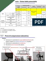 13-Prove-edometriche.pdf