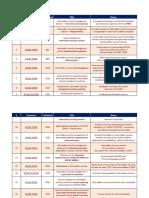 ISO27k Standards listing-PDF