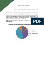 RESULTADOS Y ANALISIS II.docx
