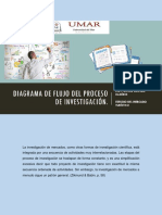 Diagrama de Investigacion
