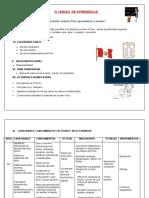 352827722-Unidad-de-Aprendizaje-Mes-de-Julio-Nivel-Inicial.docx