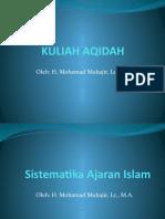 Sistematika Ajaran Islam