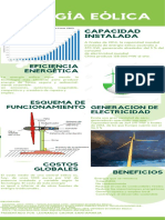 Energía Eólica Infografia
