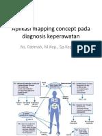 Aplikasi mapping concept pada diagnosis keperawatan