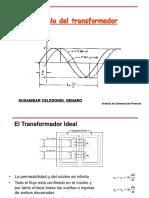 06 Modelo del transformador