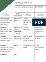 Dossier de choix Exemple.ppt