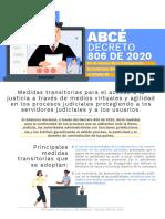 ABC Decreto 806 de 2020